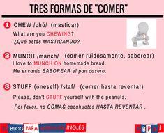 Spanish vocabulary - Comer