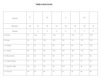 ...Cris Artes em Tricô e Croché , Bordados ....: Tabela de medidas pela Revista manequim , com dicas para tricô