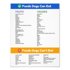 Foods Dogs Can and Can't Poster What Dogs Can Eat, Foods Dogs Can Eat, Safe Foods For Dogs, Make Dog Food, Homemade Dog Food, Human Food For Dogs, Pet Food, Dog Treat Recipes, Dog Food Recipes