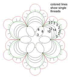 Tatting: Tatted Medallion visual pattern - perfect for jewelry Crochet Motif, Crochet Doilies, Crochet Lace, Tatting Earrings, Tatting Jewelry, Tatting Patterns Free, Lace Patterns, Needle Tatting, Tatting Lace