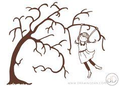 IF: Trees