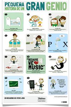 Steve Jobs (1955-2011) #Infografia Pequeña historia de un gran Genio.