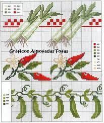 Resultado de imagem para legumes e frutas em ponto cruz