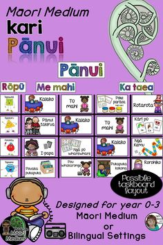 Kari panui (reading rotation task cards) are specifically designed for Maori Medium teachers with full immersion or bilingual classrooms (NZ).  These clear, colourful and appropriately illustrated kari pangarau, will assist you in making your own Maths Taskboard for your Maori Medium junior classroom (year 0 to 3). Te reo Maori is the only language used in this set. #MaoriMediumTeachingResources Guided Reading Lesson Plans, Reading Activities, Teaching Reading, School Resources, Learning Resources, Classroom Posters, Classroom Ideas, Medium Readings, Bilingual Classroom