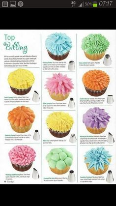 The frostings that I use (with the exception of fondant) can be piped or spread onto the tops of cupcakes. Listed below a...