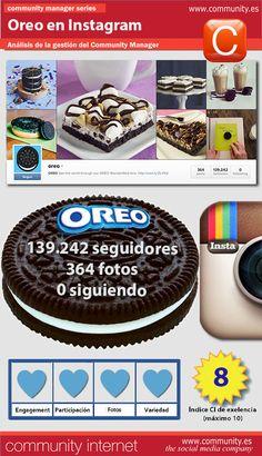 Oreo apuesta por la originalidad en Instagram. Análisis del servicio de Community Manager.