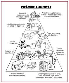 fonte: google imagens e smartkids Food Pyramid Kids, Keeping Healthy, Food Themes, Spanish Lessons, Group Meals, Nutrition Education, Graphic Organizers, Classroom Activities, Science