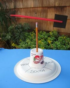 Activities: Make a Wind Vane SCI.2.2.1 2010 Construct and use tools to observe and measure weather phenomena like precipitation, changes in temperature, wind speed and direction. SCI.2.2.2 2010 Experience and describe wind as the motion of the air.