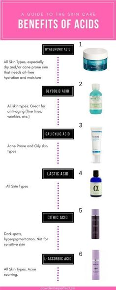 Acids in Skin Care and How They Work! Why these should be in your routine! I made and included a handy infograhic too! Read the full post at https://powdermeperfect.co/acids-skin-care/ #SensitiveSkinCareSolutions #SkinCareSolutions