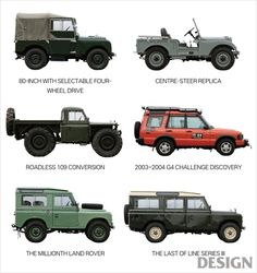 52대의 헤리티지 모델로 알아본 Jeep Cars, Jeep 4x4, Jeep Truck, Pickup Trucks, Land Rover Santana, Datsun Car, Overland Truck, General Knowledge Book, Strollers