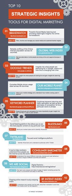 Strategic Insights Top10 Tools Infographic