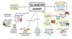 sumeri mappa