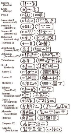 Cartouches of Some of the Ancient Egyptian Royal names.You can find Ancient history and more on our website.Cartouches of Some of the Ancient Egyptian Royal names. Egyptian Mythology, Egyptian Symbols, Ancient Egyptian Art, Ancient History, Egyptian Hieroglyphs, European History, Egyptian Alphabet, Hieroglyphics Tattoo, Ancient Greece