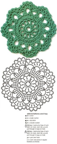Transcendent Crochet a Solid Granny Square Ideas. Inconceivable Crochet a Solid Granny Square Ideas. Granny Square Crochet Pattern, Crochet Blocks, Crochet Flower Patterns, Crochet Diagram, Crochet Stitches Patterns, Crochet Chart, Crochet Squares, Crochet Motif, Crochet Designs
