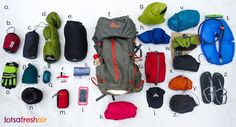 Ever wanted to see inside a woman's handbag? Well, how about her weekend backpack? Here's what to pack for a weekend hike based on what in my pack. Diy Mask, Diy Face Mask, Face Masks, Mouth Mask Design, Head Bandana, Weekend Hiking, Ultralight Backpacking, Sewing Basics, Basic Sewing