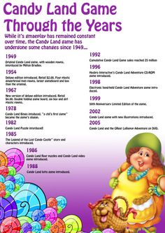 candyland through the years