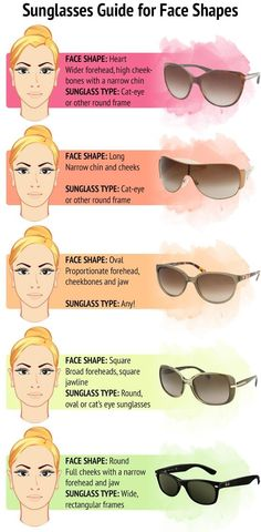 Sunglassess Guide for Face Shapes. What type of sunglasse you should wear depending on the shape of your face. Beauty tips.