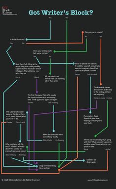 A Map out of the Block This is great.