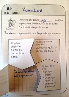 Cycle 3, Grammar, Montessori, Books, Travel, Sport, Grammar Lessons, Teacher Resources, Mental Map
