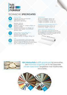 Huisstijl Makelaar Interieurfolie Technische Specificaties