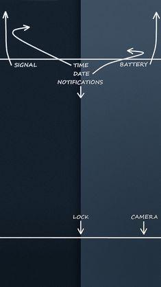 Cool Iphone Lockscreen Cooliphonelockscreens Lock Screen Ideas