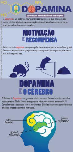 A dopamina é um neurotransmissor poderoso que é uma substância química liberada em nosso cérebro que ajuda a comunicação entre outras células no nosso corpo, principalmente no nosso cérebro. A dopa…