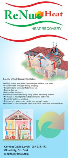 Roll-Up-Heat-Recovery Heat Recovery Ventilation, Air Supply, Dust Mites, Save Energy, Day