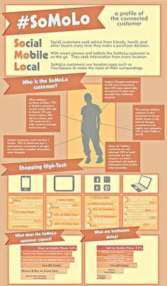 SoLoMo Presents Huge Opportunity To Engage Infographic #digitalmarketing #socialmedia