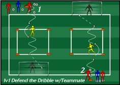 1v1 Defending the Dribble with Teammate