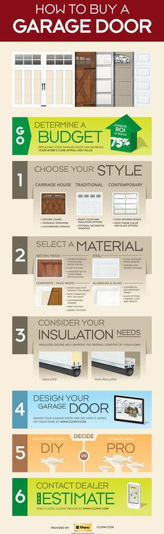 1000 images about garage doors on pinterest garage for Buy clopay garage doors online