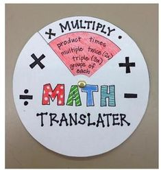 love this idea for multiplication, division, addition, subtraction, parenthesis, and flip around expressions.