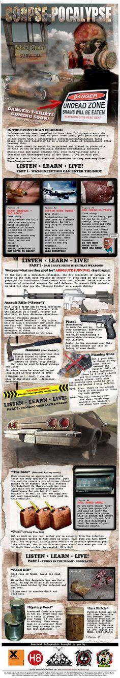 CorpsePocalypse Zombie Survival Infographic