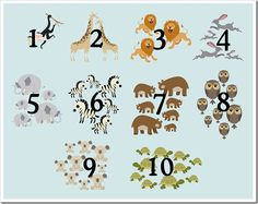 60 Free Wall Art Printables for Kids' Rooms Free Printable Numbers, Free Poster Printables, Free Printable Art, Printable Alphabet, Alphabet Cards, Abc Poster, Alphabet Posters, Baby Kind, Musical