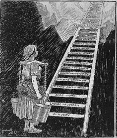 [The sky is now her limit]. Illus in: New York times current history; a monthly magazine. New York : New York times company, 1920 October, p. 142.  Published in: American women : a Library of Congress guide for the study of women's history and culture in the United States / edited by Sheridan Harvey ... [et al.]. Washington : Library of Congress, 2001, p. 8.