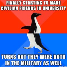 Going to university after 10 years in the army.