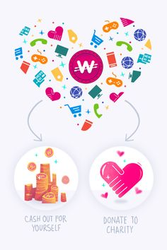 Join me for free on WowApp to earn, share and make a difference! Make Money Online, How To Make Money, Mickey Mouse Wallpaper, Make A Difference, Paid Surveys, Kurti Designs Party Wear, Tumblr Girls, Earn Money, Charity