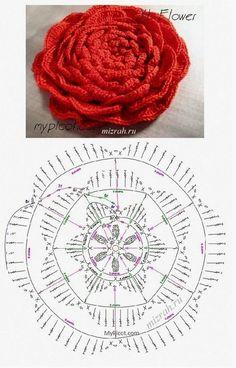 Watch The Video Splendid Crochet a Puff Flower Ideas. Phenomenal Crochet a Puff Flower Ideas. Crochet Puff Flower, Crochet Flower Tutorial, Crochet Flower Patterns, Flower Applique, Love Crochet, Irish Crochet, Diy Crochet, Crochet Flowers, Crochet Diagram