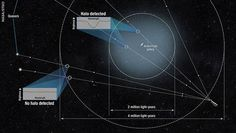 Hubble Finds Giant Halo Around Andromeda