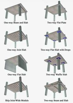 Types of Slab
