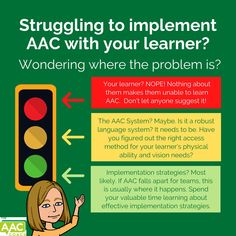 Another great visual from the AAC Coach Preschool Speech Therapy, Posters, Signs, Learning, Memes, Board, Ideas, Shop Signs, Studying