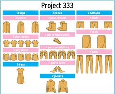 The frantic rush to get out the door in the morning is made easier with Project 333, a way to simplify one's life starting with what's in the closet.