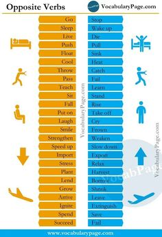 Opposite verbs #learnenglish - Antri Parto - Google+