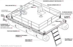 Learn to make a pontoon boat with these detailed instructions.