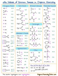 pKa Table and How to Use It — Organic Chemistry Tutor Organic Chemistry Textbook, Organic Chemistry Reactions, Chemistry Basics, Study Chemistry, Chemistry Classroom, Chemistry Lessons, Teaching Chemistry, Science Chemistry, Medical Science
