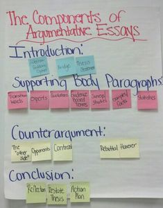 thesis statement examples to inspire your next argumentative components of argumentative essay anchor chart