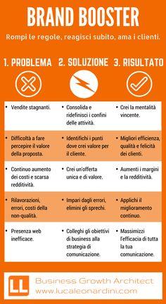 illustrazione servizi Brand Booster   http://www.lucaleonardini.com/it/servizi/brand-booster