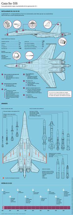 Caza polivalente Sukhoi Su-35                                                                                                                                                                                 Más