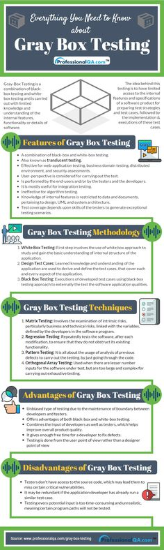 Make the most of our & learn everything you need to know about Gray Box Testing and enjoy the numerous benefits of this important and hassle-free testing technique. Computer Coding, Computer Basics, Computer Programming, Computer Science, Software Testing, Software Development, White Box Testing, Regression Testing, Hacking Books