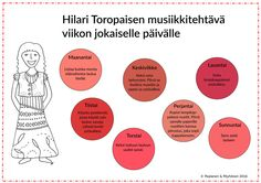 Musiikki, viikkotehtävä Free Coloring Pictures, For You Song, Free Printable Worksheets, Too Cool For School, School Stuff, Lists To Make, Childhood Education, Primary School, Social Skills