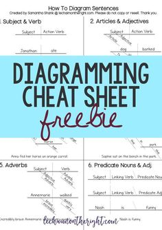 How to diagram sentences diagramming sentences cheat sheet learn about diagramming sentences and how to diagram sentences with this easy breakdown practice sentence ccuart Images